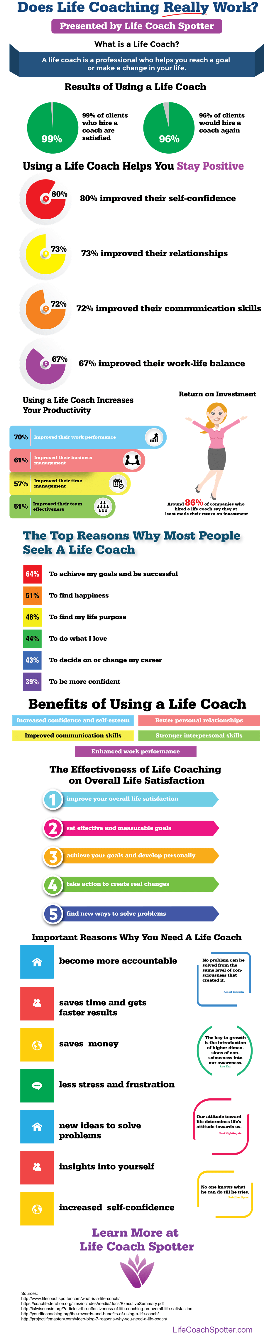 does-life-coaching-really-work-5